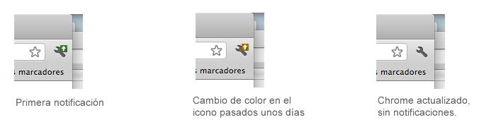 Cambio de color en el icono de notificaciones en Chrome